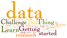words about data